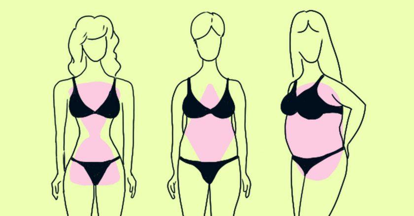 Простой рацион питания для похудения. Минимум усилий, а на весах уже –3 кг. Ешь и теряй вес!